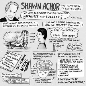 shawn-achor-small